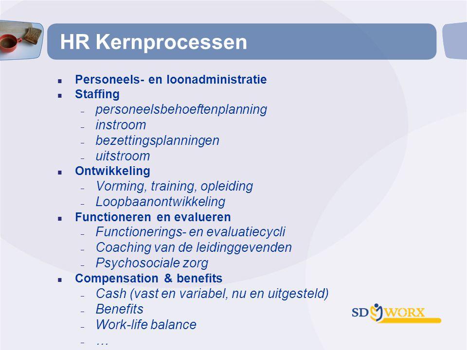 HR Kernprocessen personeelsbehoeftenplanning instroom