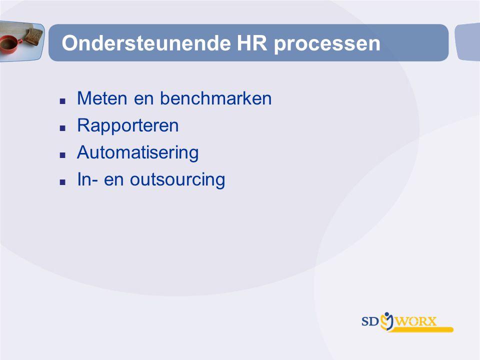 Ondersteunende HR processen