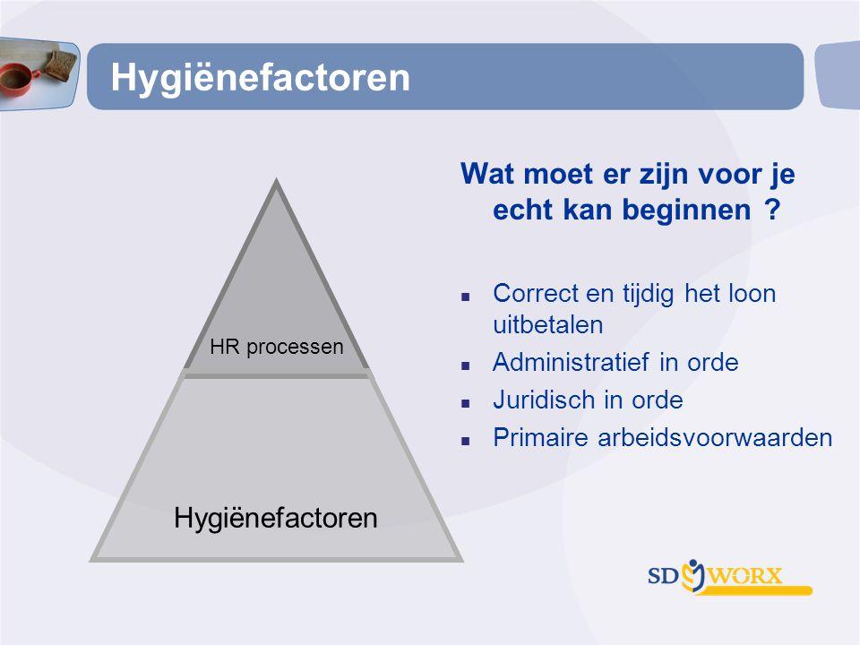 Hygiënefactoren Wat moet er zijn voor je echt kan beginnen