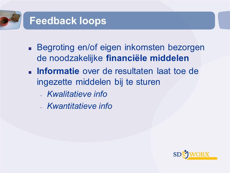 Feedback loops Begroting en/of eigen inkomsten bezorgen de noodzakelijke financiële middelen.