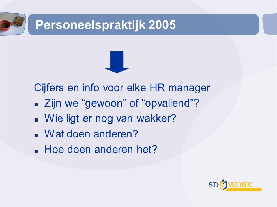 Personeelspraktijk 2005 Cijfers en info voor elke HR manager