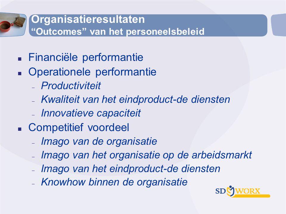 Organisatieresultaten Outcomes van het personeelsbeleid