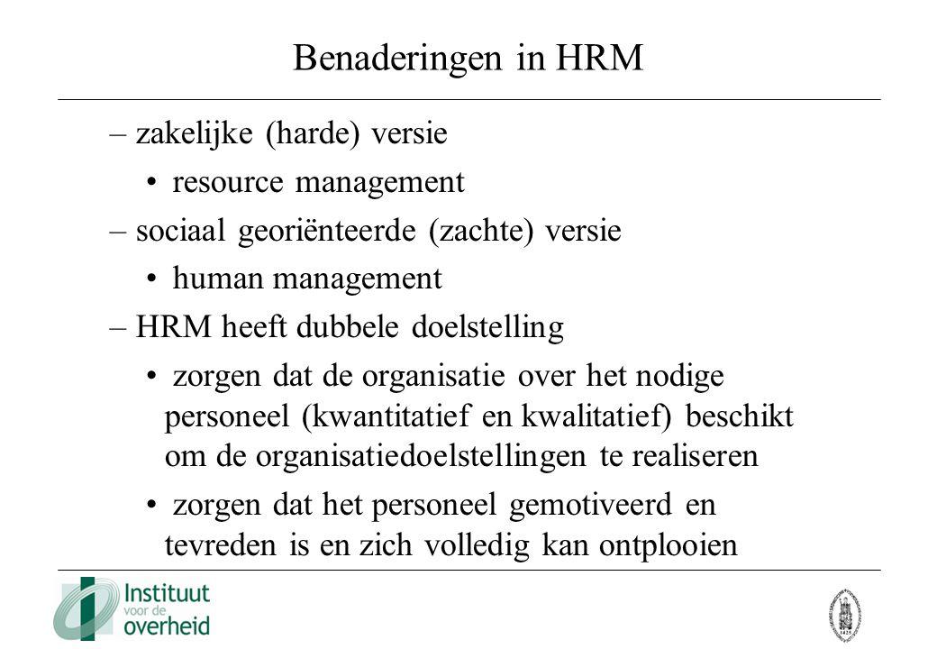 Benaderingen in HRM zakelijke (harde) versie resource management
