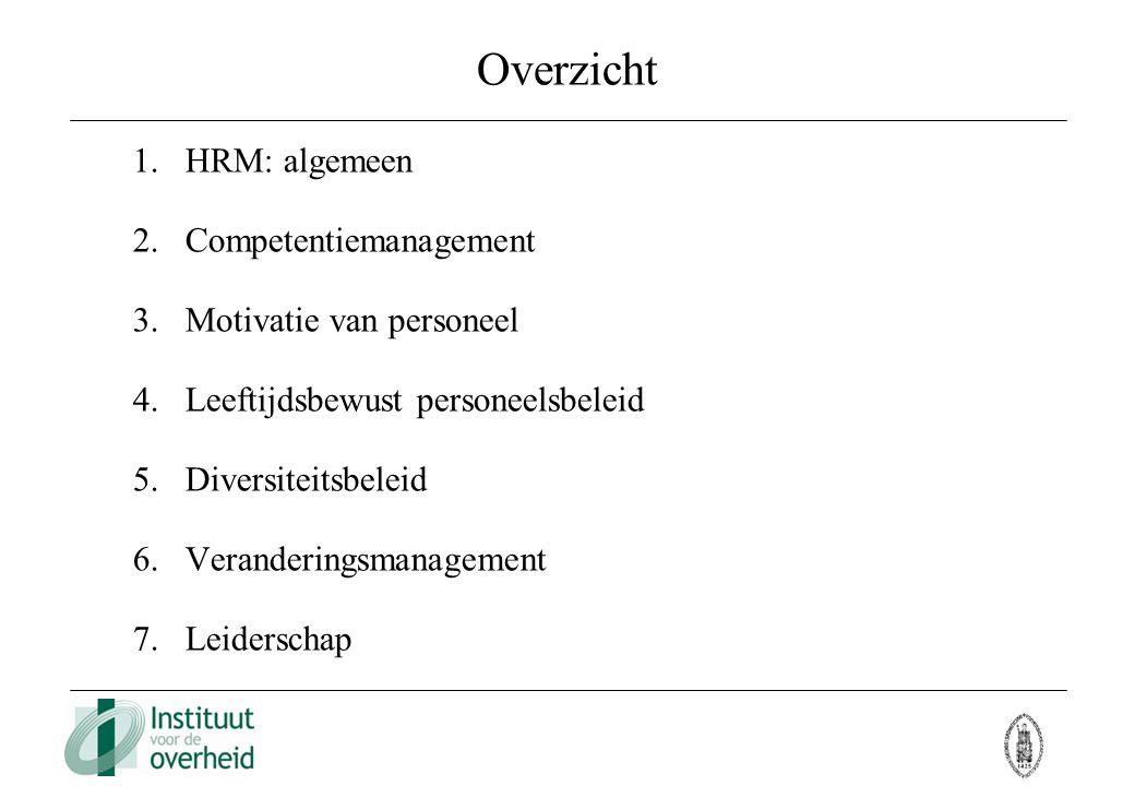 Overzicht HRM: algemeen Competentiemanagement Motivatie van personeel