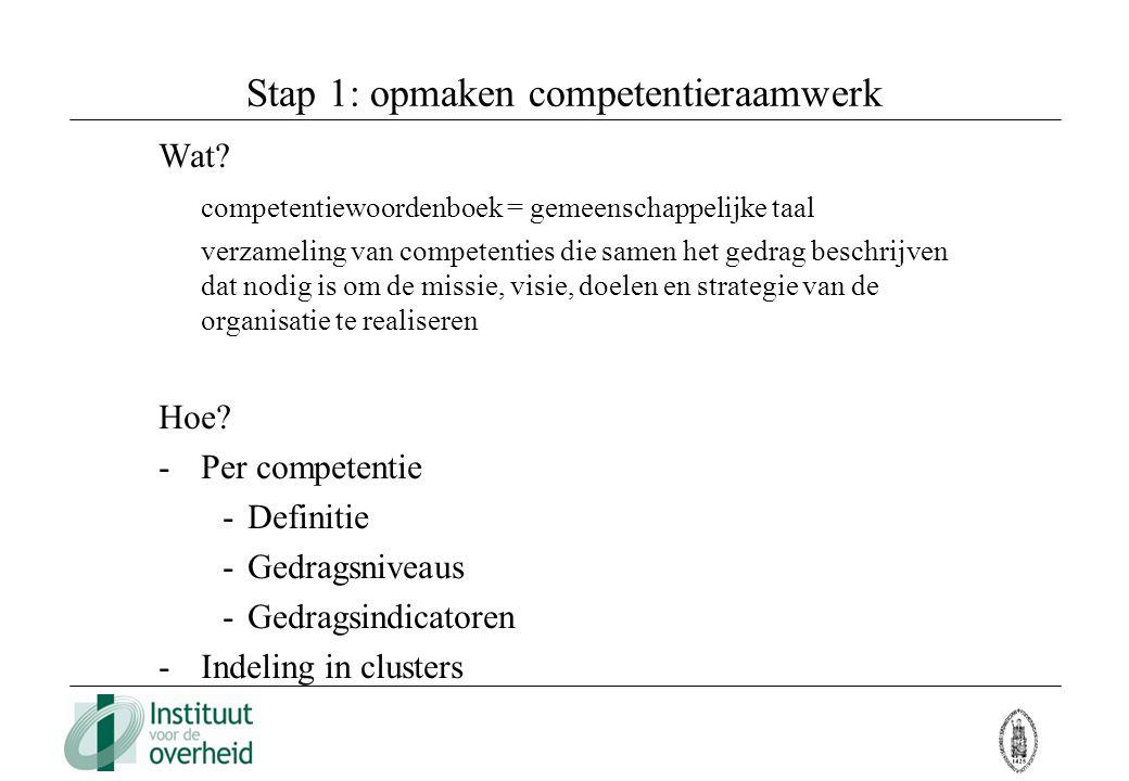 Stap 1: opmaken competentieraamwerk