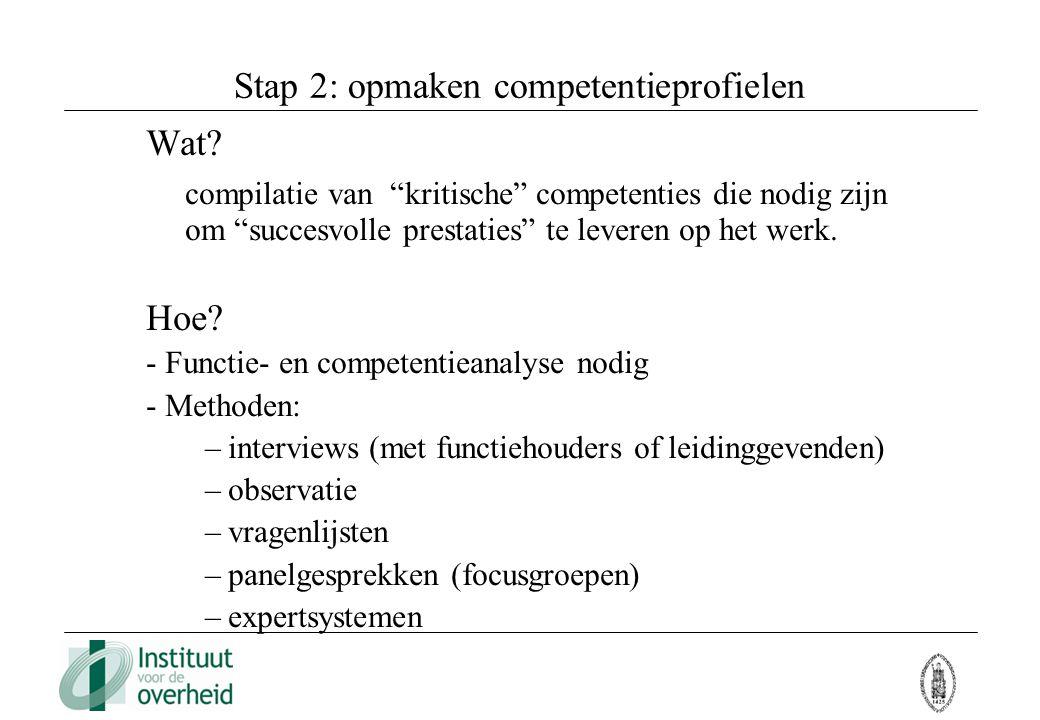 Stap 2: opmaken competentieprofielen