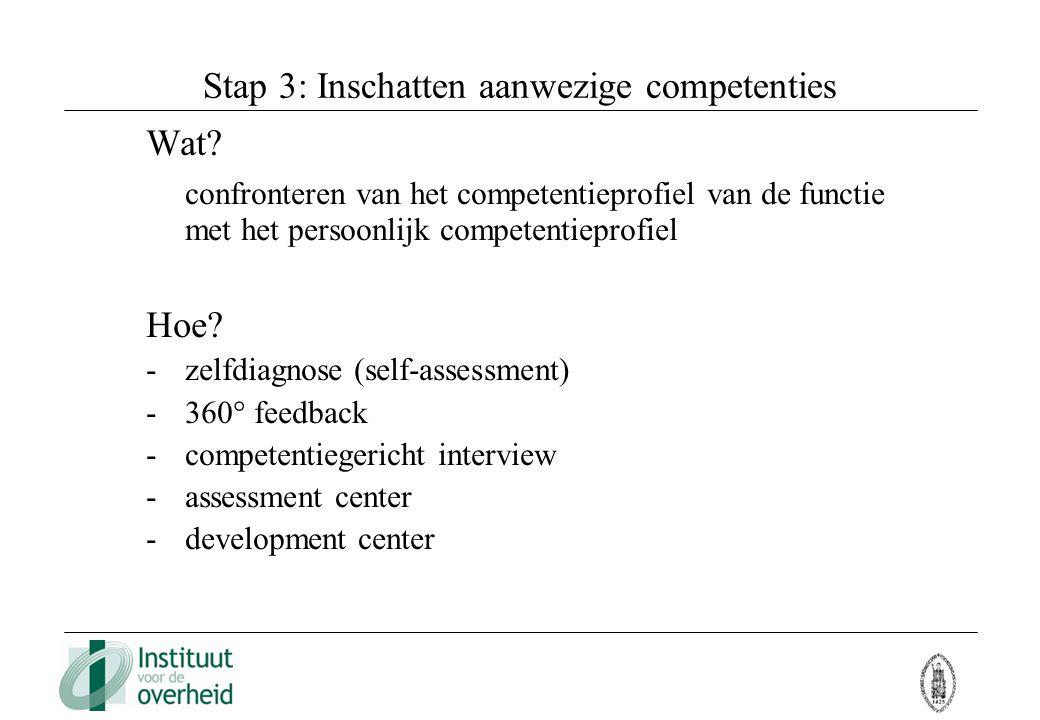 Stap 3: Inschatten aanwezige competenties