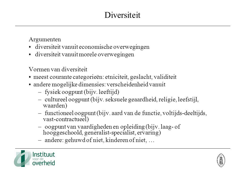 Diversiteit Argumenten diversiteit vanuit economische overwegingen