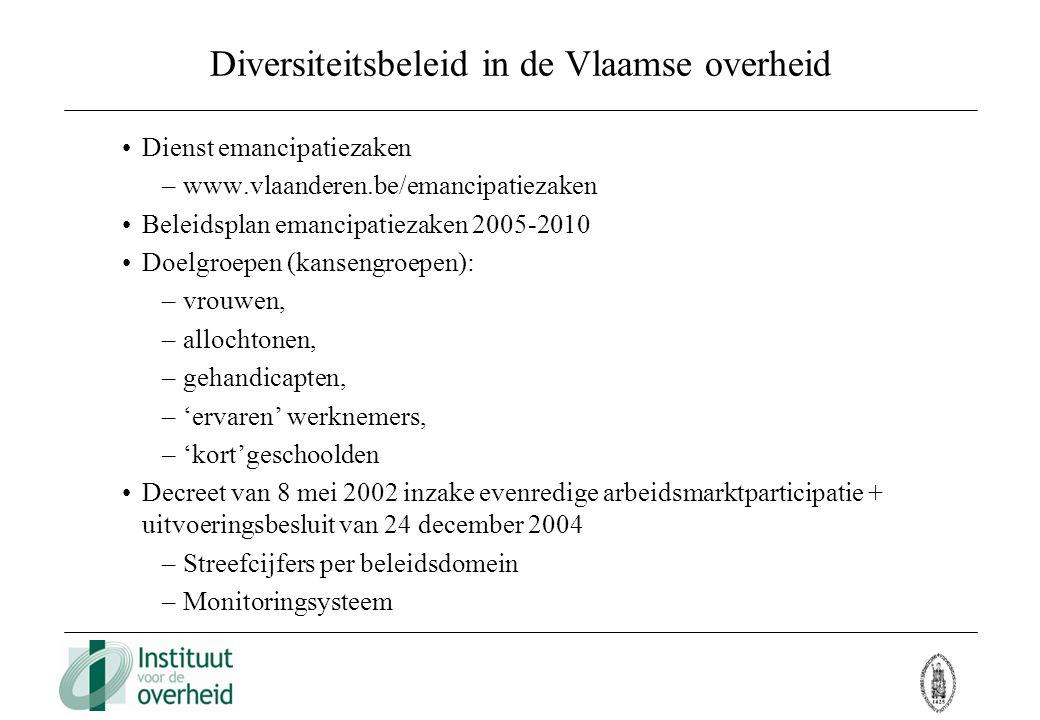 Diversiteitsbeleid in de Vlaamse overheid