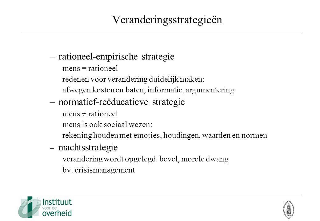 Veranderingsstrategieën