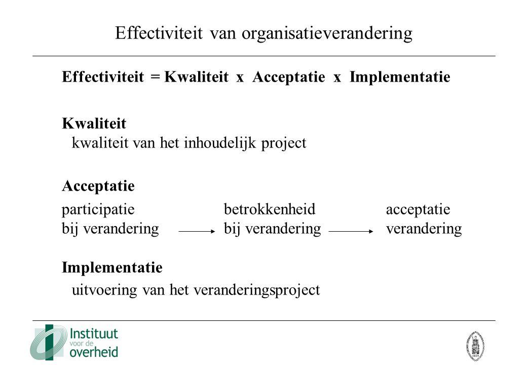 Effectiviteit van organisatieverandering