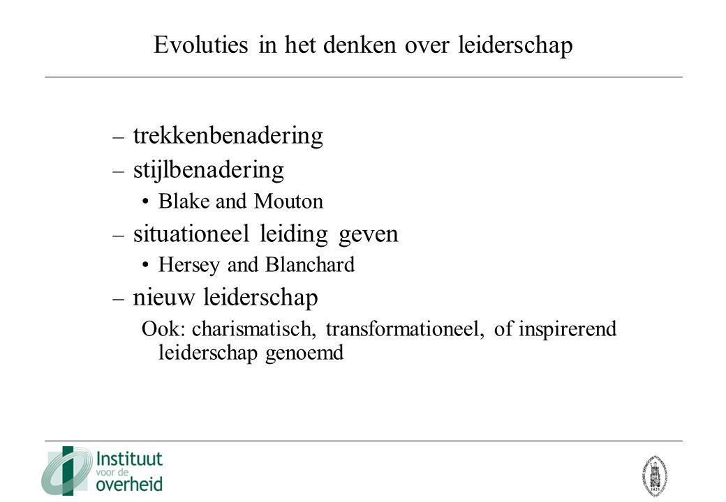 Evoluties in het denken over leiderschap
