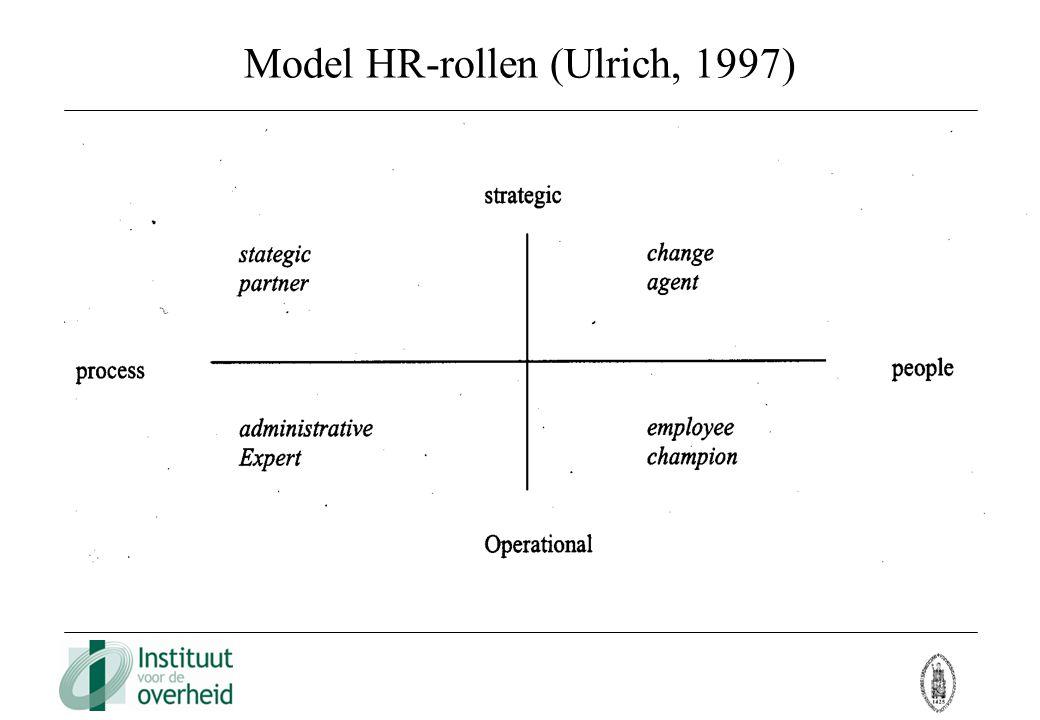 Model HR-rollen (Ulrich, 1997)