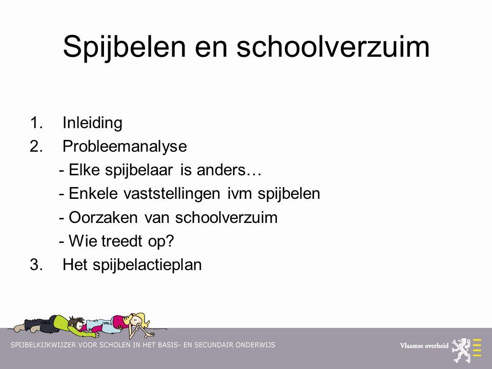 Spijbelen en schoolverzuim