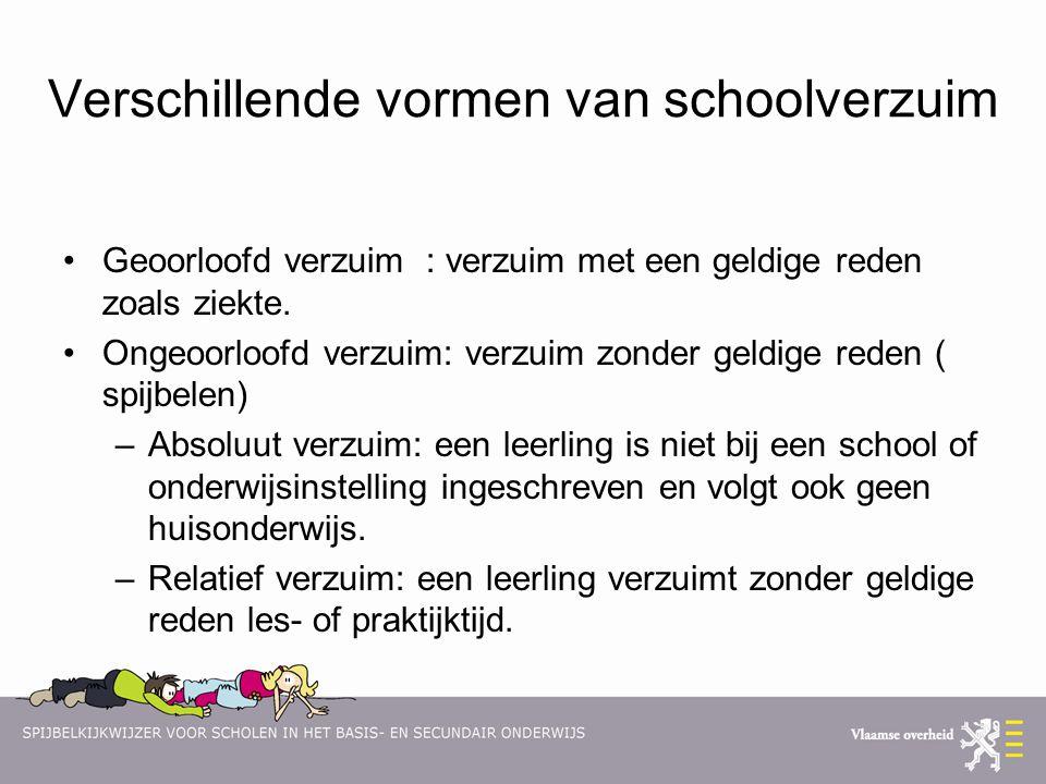 Verschillende vormen van schoolverzuim