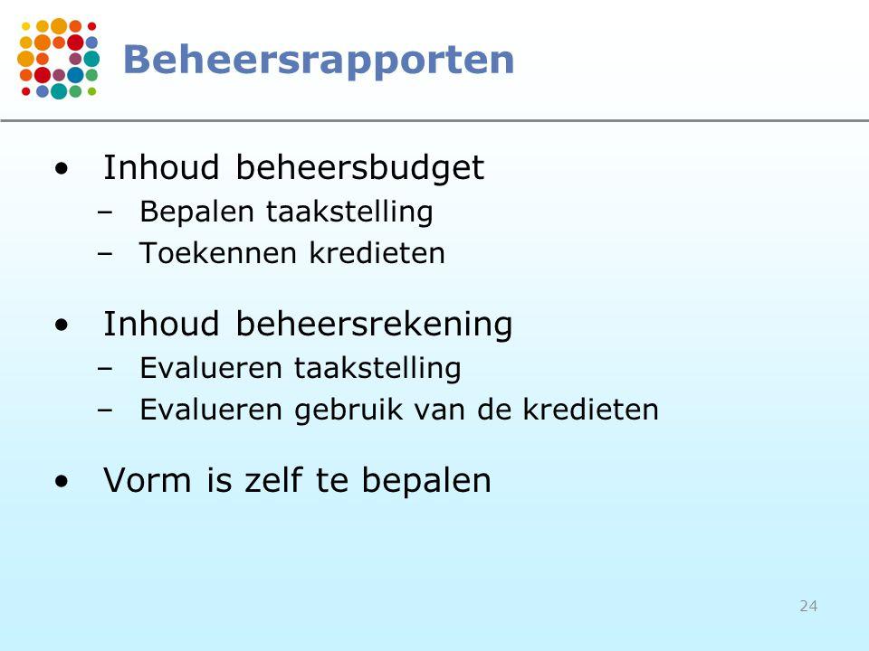 Beheersrapporten Inhoud beheersbudget Inhoud beheersrekening