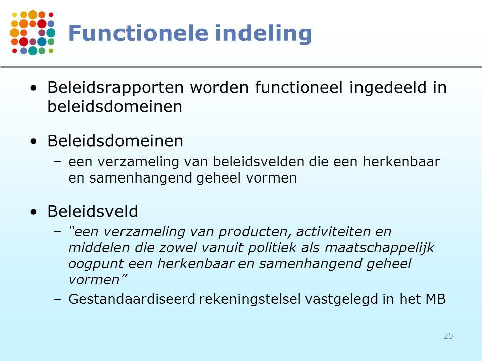 Functionele indeling Beleidsrapporten worden functioneel ingedeeld in beleidsdomeinen. Beleidsdomeinen.