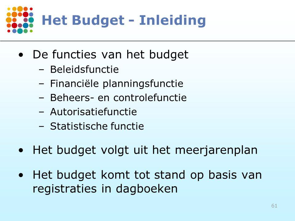 Het Budget - Inleiding De functies van het budget