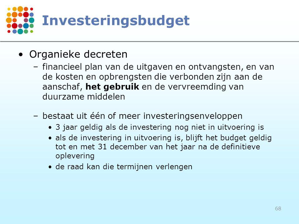 Investeringsbudget Organieke decreten