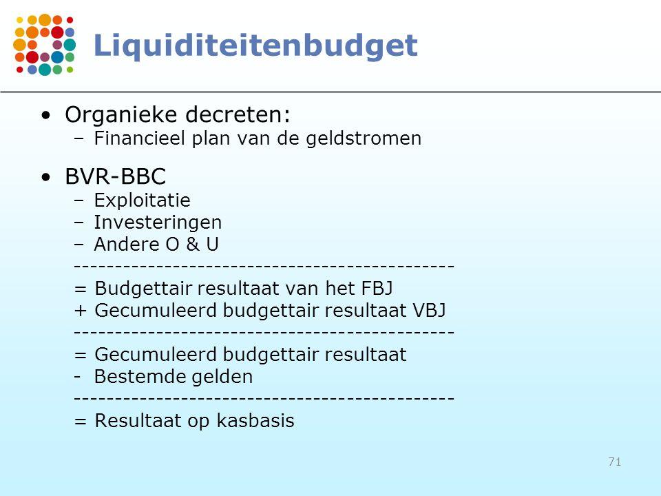 Liquiditeitenbudget Organieke decreten: BVR-BBC