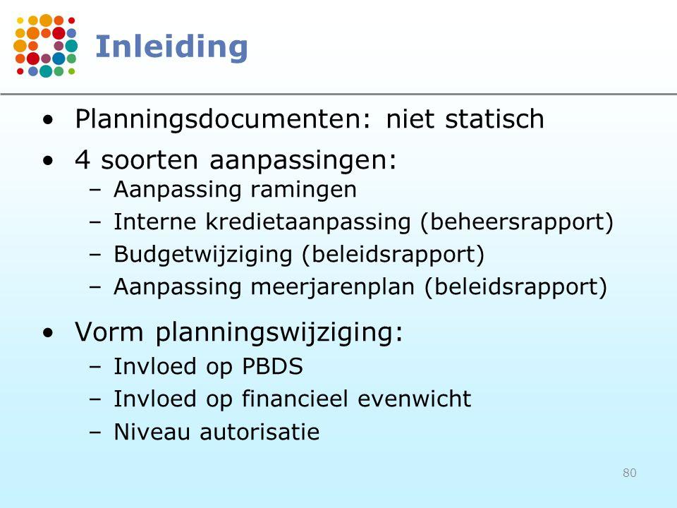 Inleiding Planningsdocumenten: niet statisch 4 soorten aanpassingen: