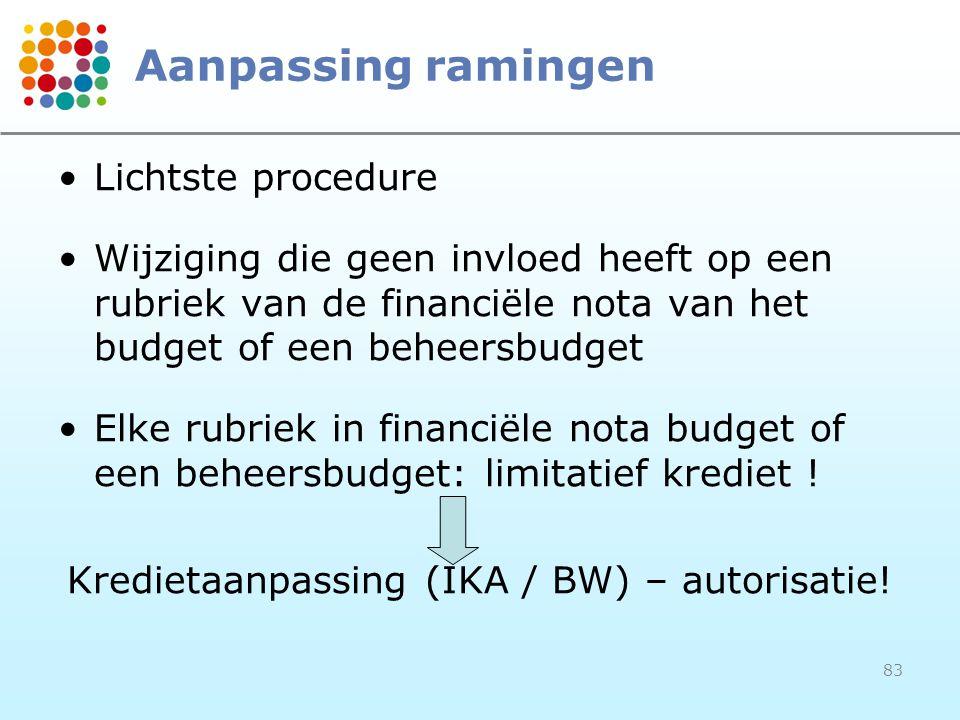 Kredietaanpassing (IKA / BW) – autorisatie!