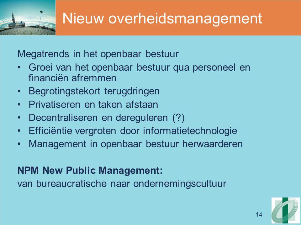 Nieuw overheidsmanagement