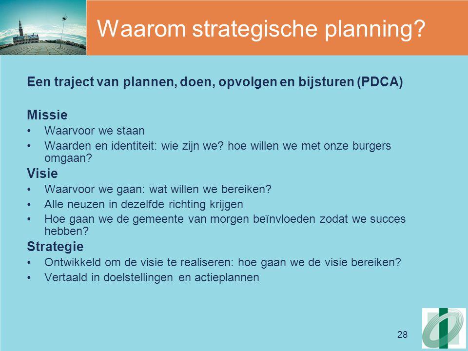 Waarom strategische planning