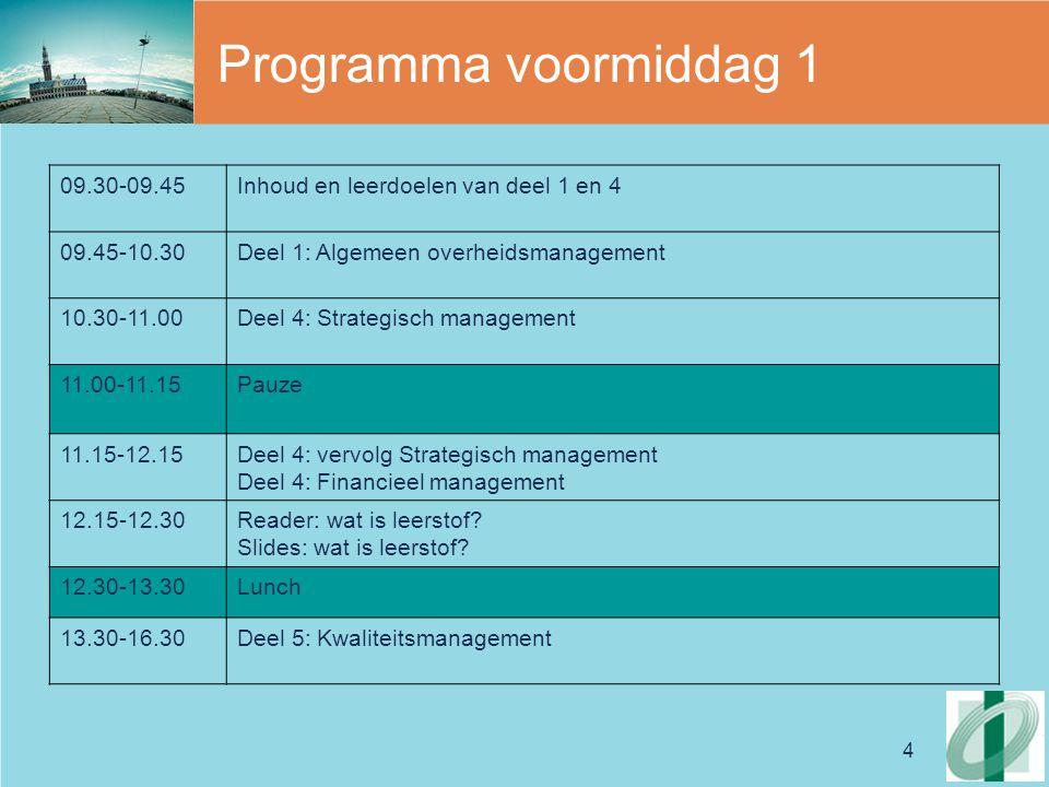 Programma voormiddag 1 09.30-09.45