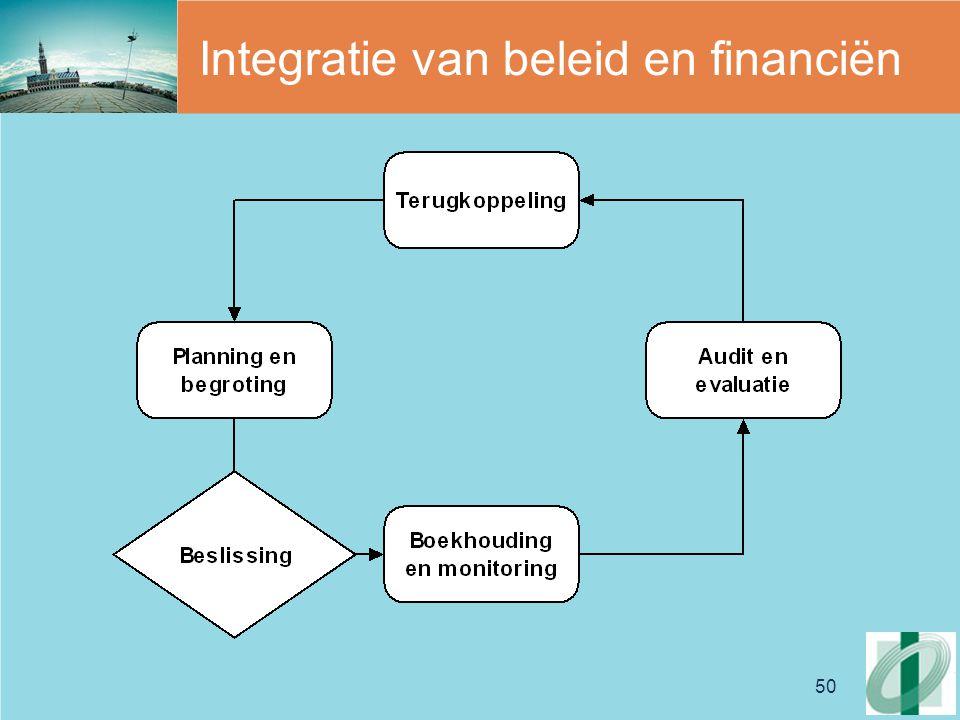 Integratie van beleid en financiën