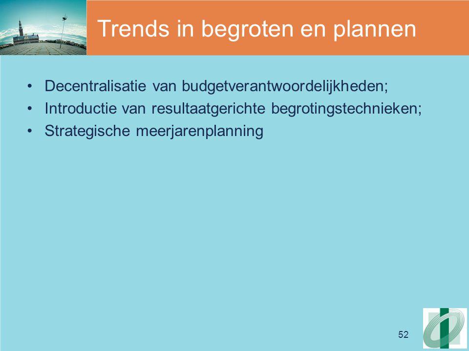 Trends in begroten en plannen