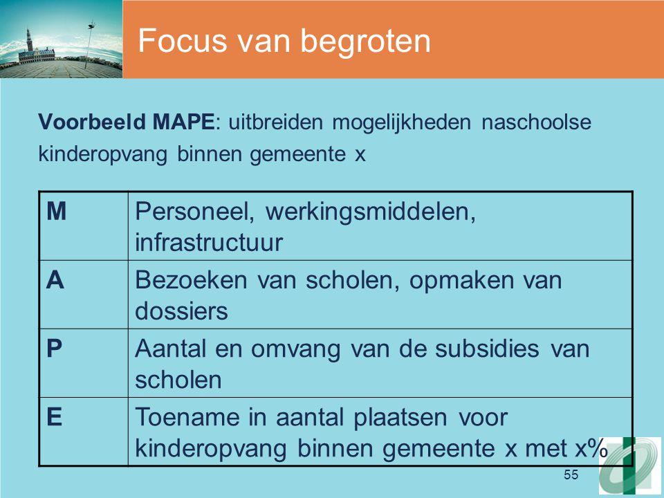 Focus van begroten M Personeel, werkingsmiddelen, infrastructuur A