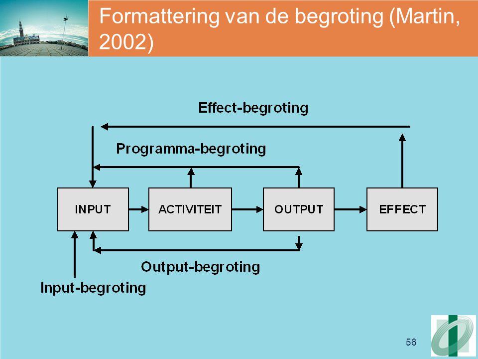 Formattering van de begroting (Martin, 2002)
