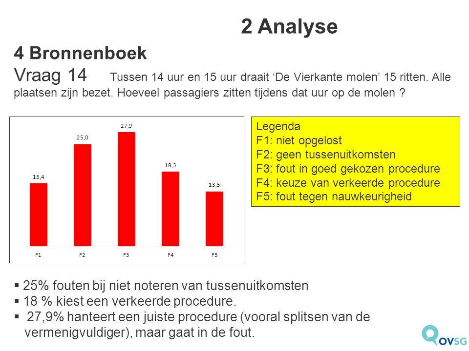 2 Analyse 4 Bronnenboek.