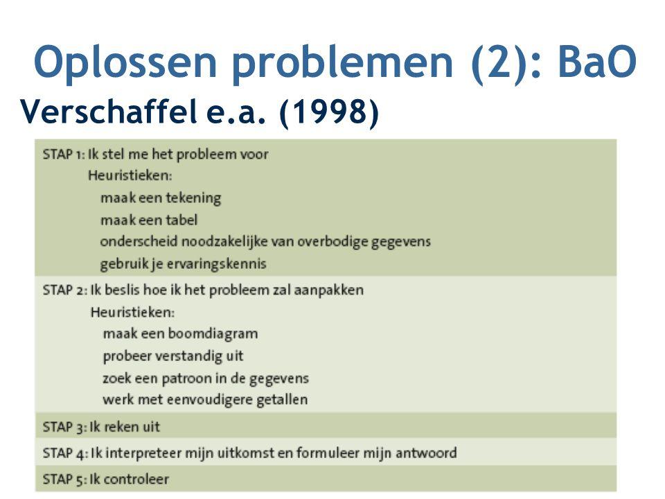 Oplossen problemen (2): BaO
