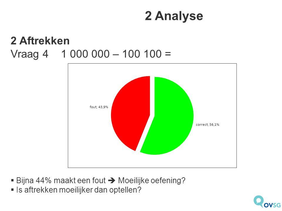 2 Analyse 2 Aftrekken Vraag 4 1 000 000 – 100 100 =