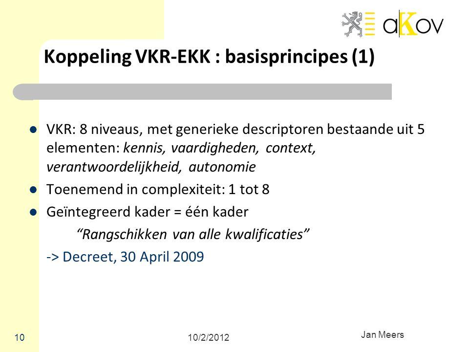 Koppeling VKR-EKK : basisprincipes (1)