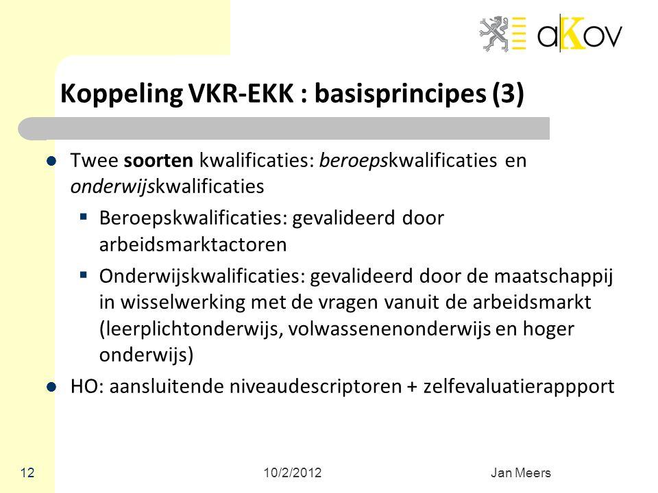 Koppeling VKR-EKK : basisprincipes (3)