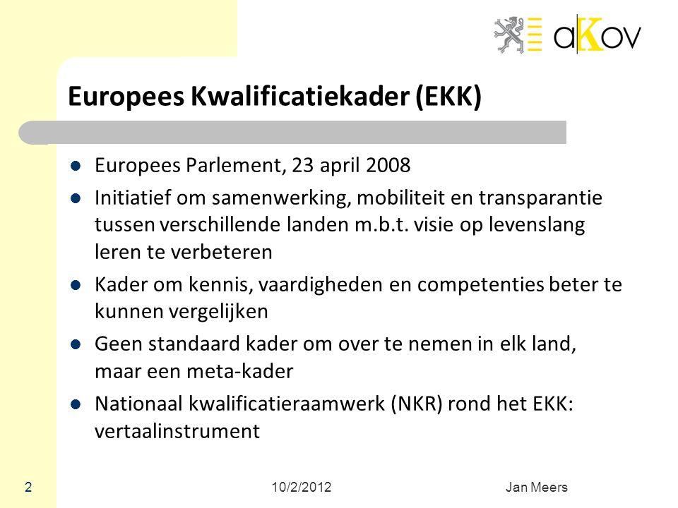 Europees Kwalificatiekader (EKK)