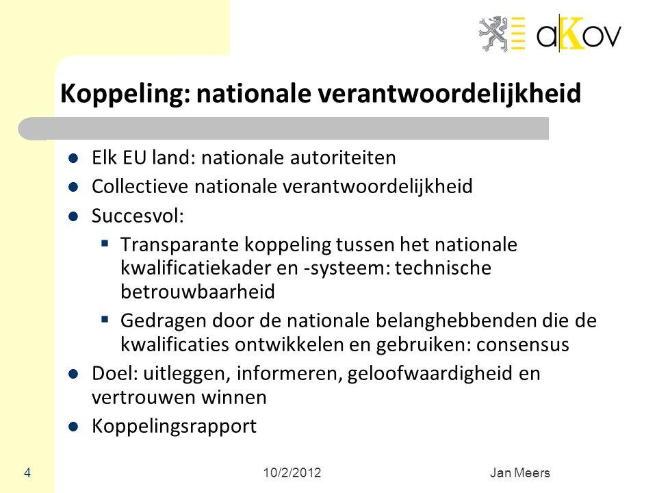 Koppeling: nationale verantwoordelijkheid