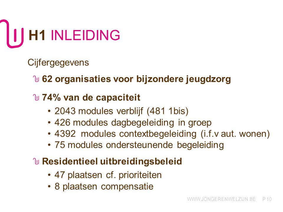 H1 INLEIDING Cijfergegevens 62 organisaties voor bijzondere jeugdzorg