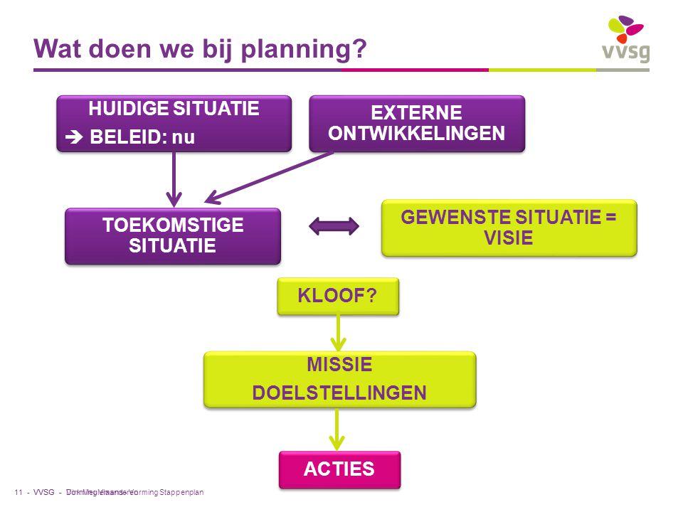 Wat doen we bij planning