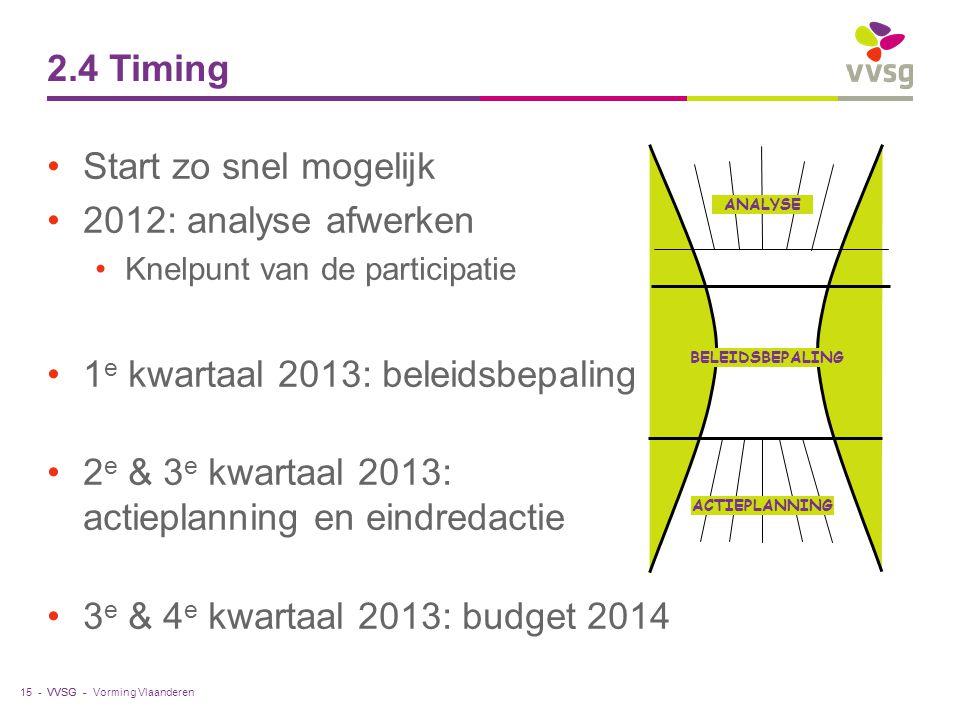 1e kwartaal 2013: beleidsbepaling