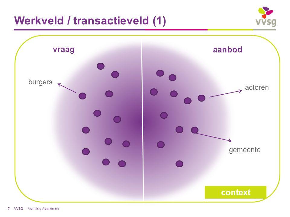 Werkveld / transactieveld (1)