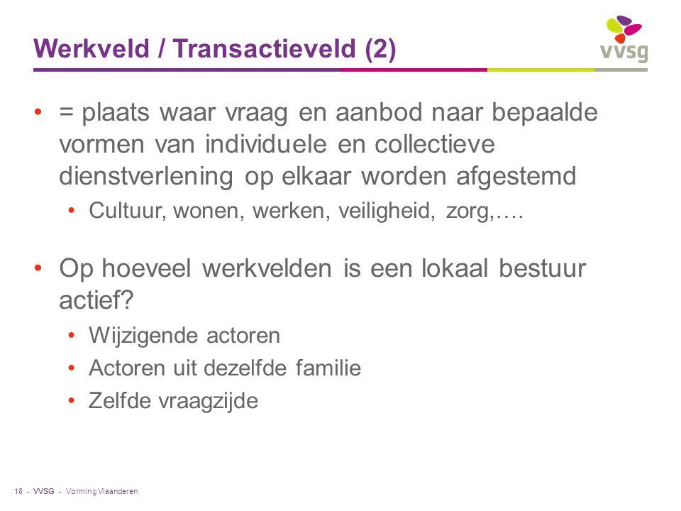 Werkveld / Transactieveld (2)