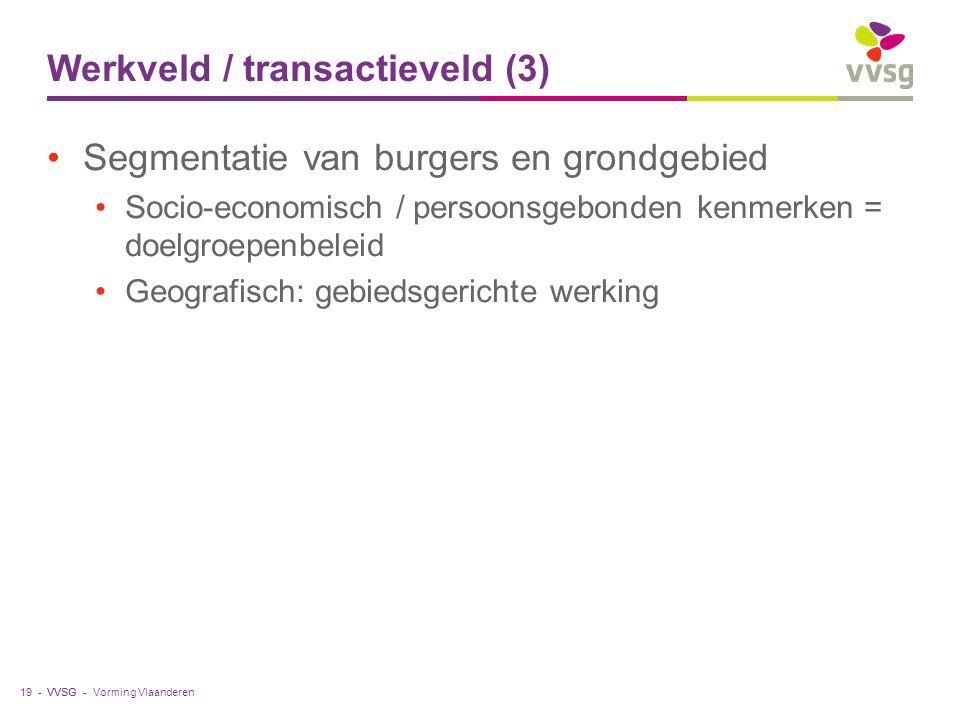 Werkveld / transactieveld (3)