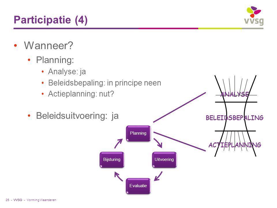 Participatie (4) Wanneer Planning: Beleidsuitvoering: ja Analyse: ja