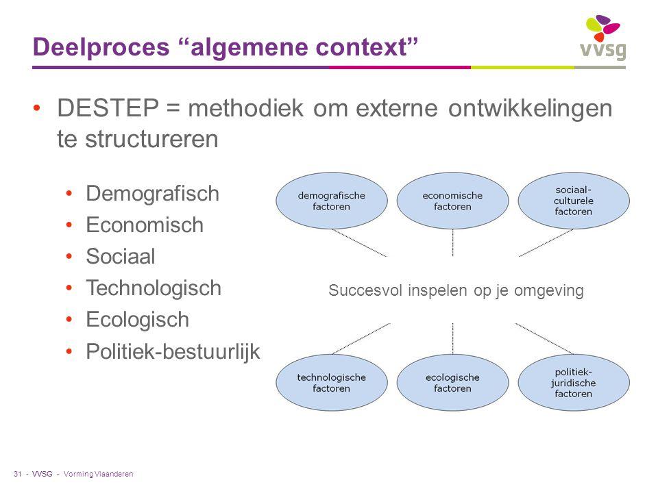 Deelproces algemene context