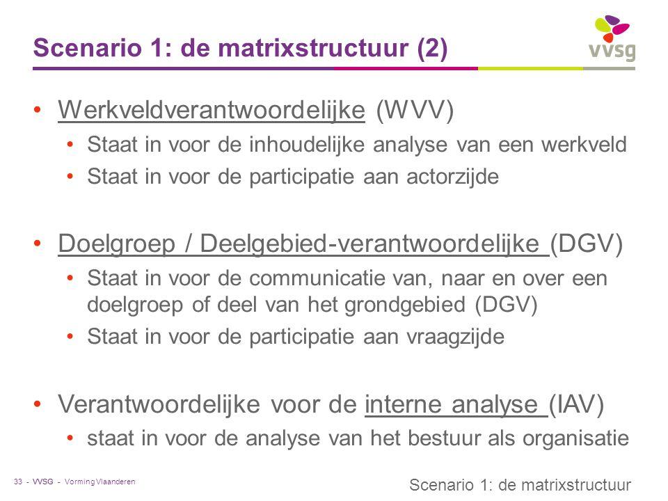 Scenario 1: de matrixstructuur (2)