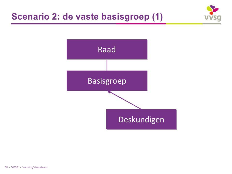 Scenario 2: de vaste basisgroep (1)